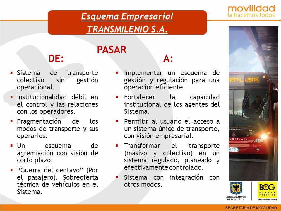 Corresponde a TRANSMILENIO S.A., mediante contratos de concesión adjudicados en licitación pública, la función de vincular a las empresas interesadas en la prestación del servicio de transporte público de pasajeros.