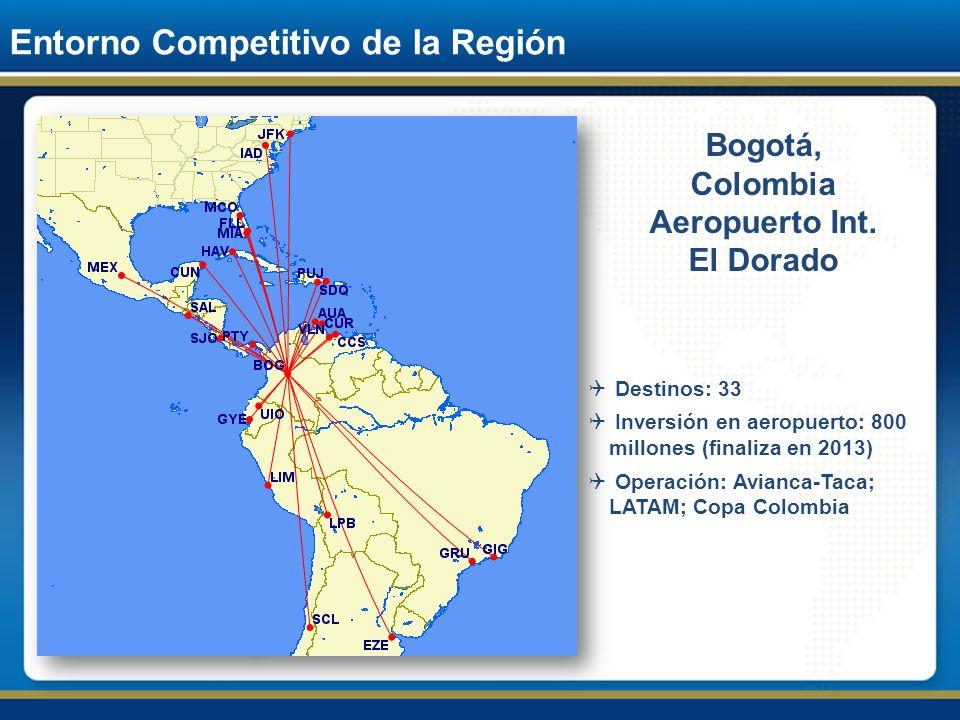 Entorno Competitivo de la Región Bogotá, Colombia Aeropuerto Int. El Dorado Destinos: 33 Inversión en aeropuerto: 800 millones (finaliza en 2013) Oper