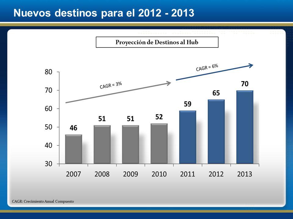 Nuevos destinos para el 2012 - 2013