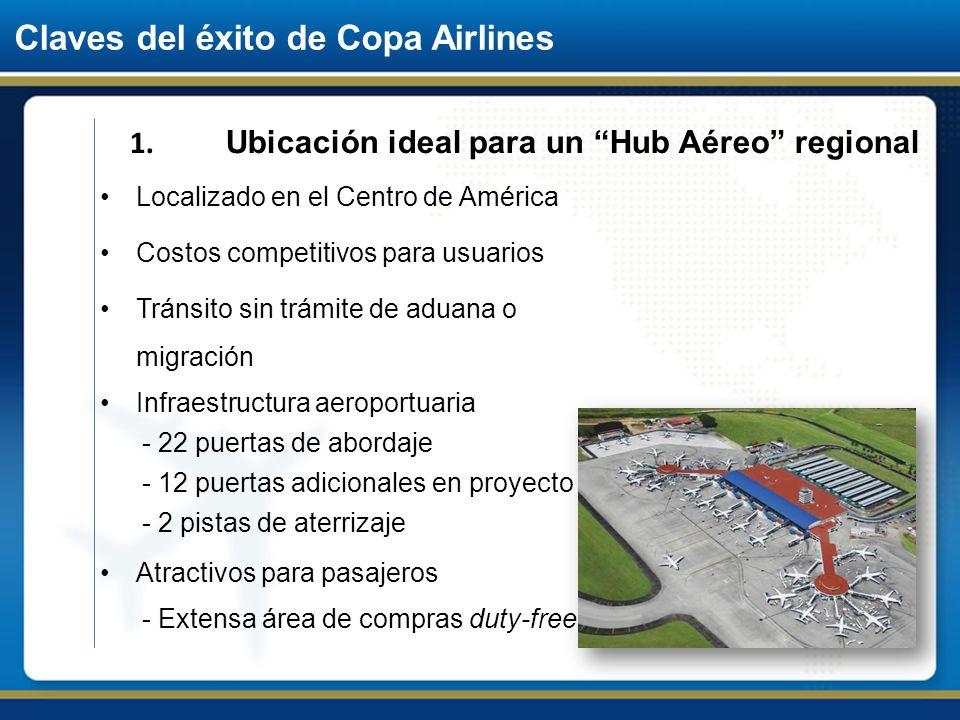 Claves del éxito de Copa Airlines 1. Ubicación ideal para un Hub Aéreo regional Localizado en el Centro de América Costos competitivos para usuarios T