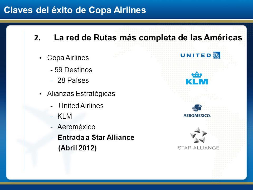 Claves del éxito de Copa Airlines 2. La red de Rutas más completa de las Américas Copa Airlines - 59 Destinos -28 Países Alianzas Estratégicas - Unite
