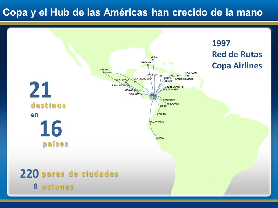 Copa y el Hub de las Américas han crecido de la mano Un poco más de años años después, el Hub de las Américas se ha consolidado como el Centro de Conexiones líder en Latinoamérica, con 59 destinos en 28 países.