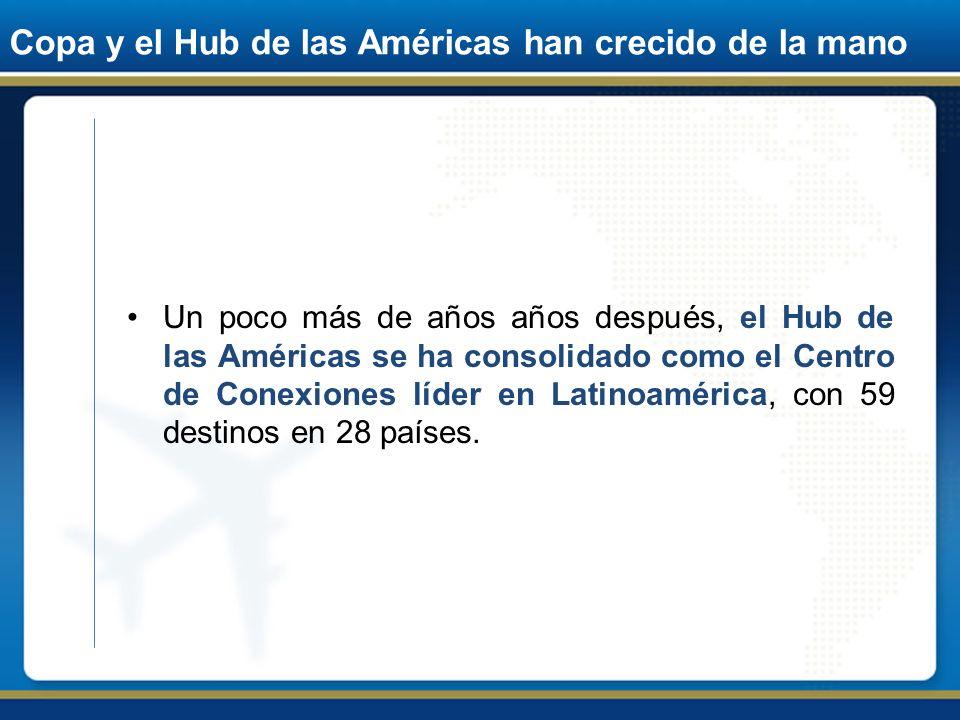 Copa y el Hub de las Américas han crecido de la mano Un poco más de años años después, el Hub de las Américas se ha consolidado como el Centro de Cone