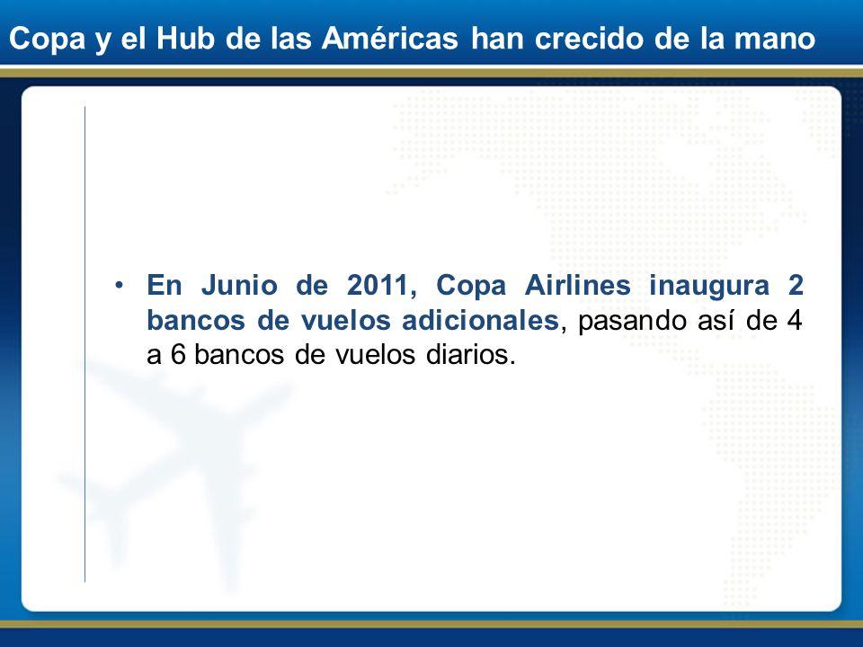 Copa y el Hub de las Américas han crecido de la mano En Junio de 2011, Copa Airlines inaugura 2 bancos de vuelos adicionales, pasando así de 4 a 6 ban
