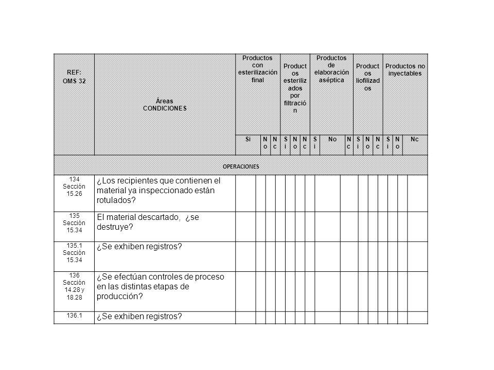 REF: OMS 32 Áreas CONDICIONES Productos con esterilización final Product os esteriliz ados por filtració n Productos de elaboración aséptica Product o