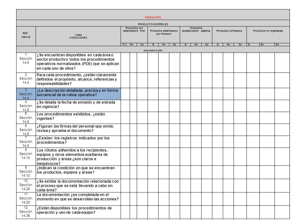 REF: OMS 32 Áreas CONDICIONES Productos con esterilización final Productos esterilizados por filtración Productos de elaboración aséptica Productos liofilizadosProductos no inyectables SiNoNcSiNoNcSiNoNcSiNoNcSiNoNc DOCUMENTACIÓN 12.1 Sección 14.35 ¿Se exhiben los registros de uso y mantenimiento de los equipos críticos.