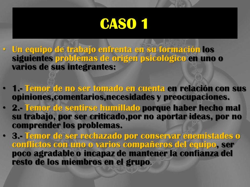 CASO 1 Un equipo de trabajo enfrenta en su formación los siguientes problemas de origen psicológico en uno o varios de sus integrantes: Un equipo de t