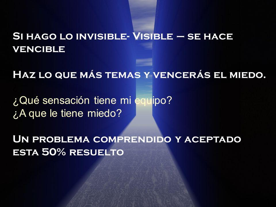 Si hago lo invisible- Visible – se hace vencible Haz lo que más temas y vencerás el miedo. ¿ ¿Qué sensación tiene mi equipo? ¿A que le tiene miedo? Un