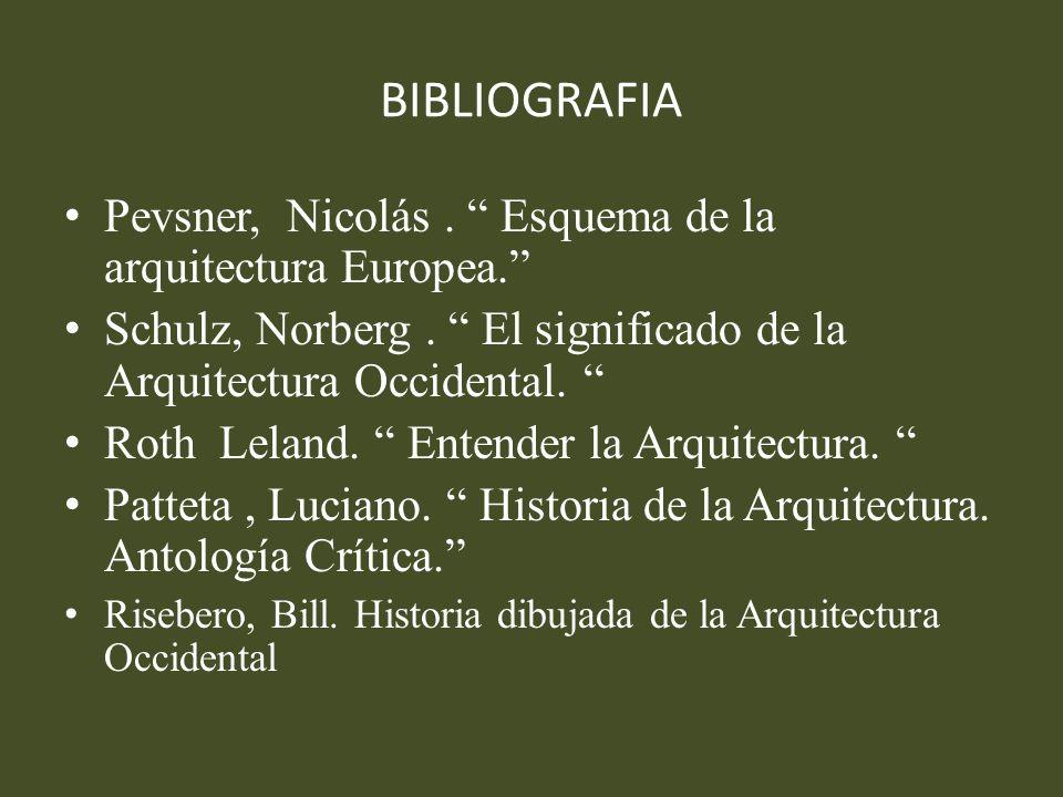 BIBLIOGRAFIA Pevsner, Nicolás. Esquema de la arquitectura Europea. Schulz, Norberg. El significado de la Arquitectura Occidental. Roth Leland. Entende
