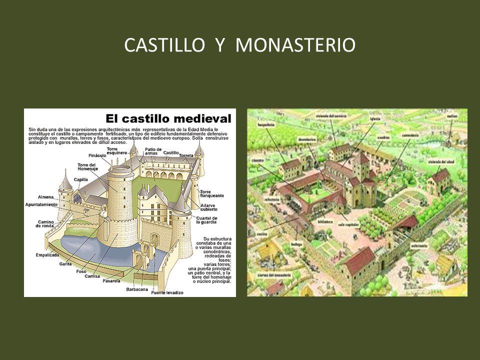 CASTILLO Y MONASTERIO