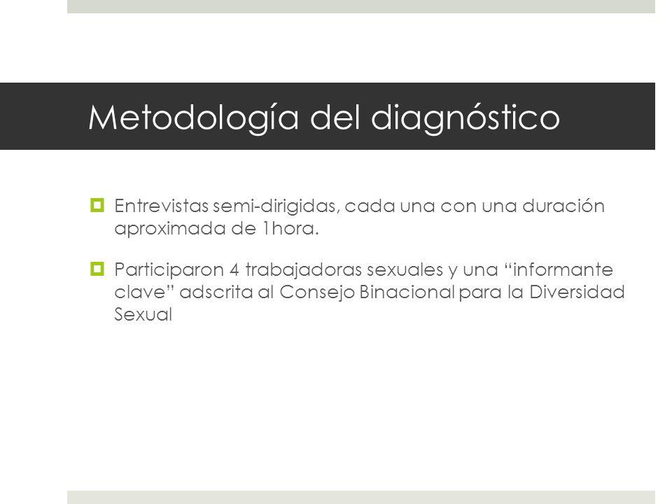 Metodología del diagnóstico Entrevistas semi-dirigidas, cada una con una duración aproximada de 1hora. Participaron 4 trabajadoras sexuales y una info
