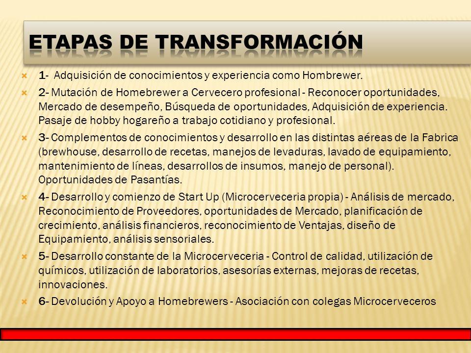 1- Adquisición de conocimientos y experiencia como Hombrewer.