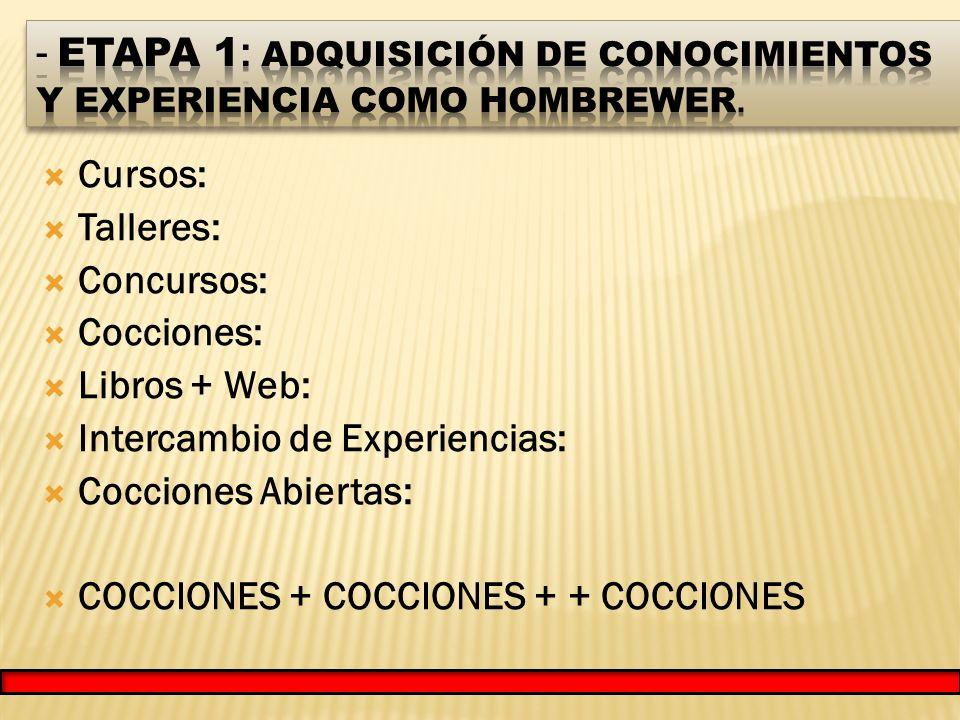 Cursos: Talleres: Concursos: Cocciones: Libros + Web: Intercambio de Experiencias: Cocciones Abiertas: COCCIONES + COCCIONES + + COCCIONES