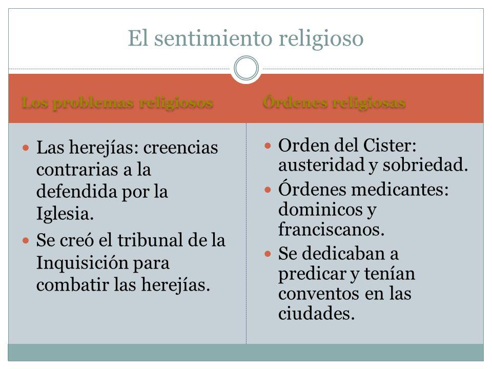 Los problemas religiosos Órdenes religiosas Las herejías: creencias contrarias a la defendida por la Iglesia. Se creó el tribunal de la Inquisición pa
