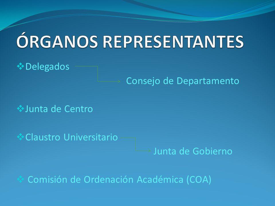 Delegados Consejo de Departamento Junta de Centro Claustro Universitario Junta de Gobierno Comisión de Ordenación Académica (COA)