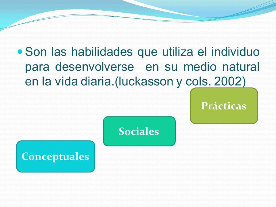 Son las habilidades que utiliza el individuo para desenvolverse en su medio natural en la vida diaria.(luckasson y cols. 2002) Sociales Prácticas Conc
