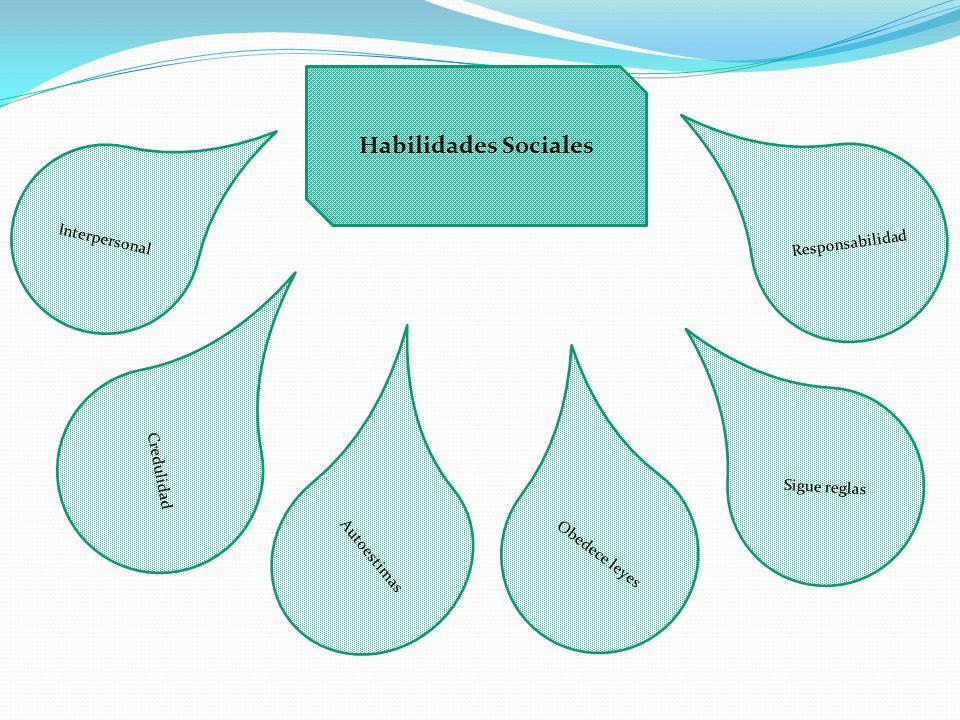 Habilidades Sociales Interpersonal Responsabilidad Autoestimas Credulidad Obedece leyes Sigue reglas