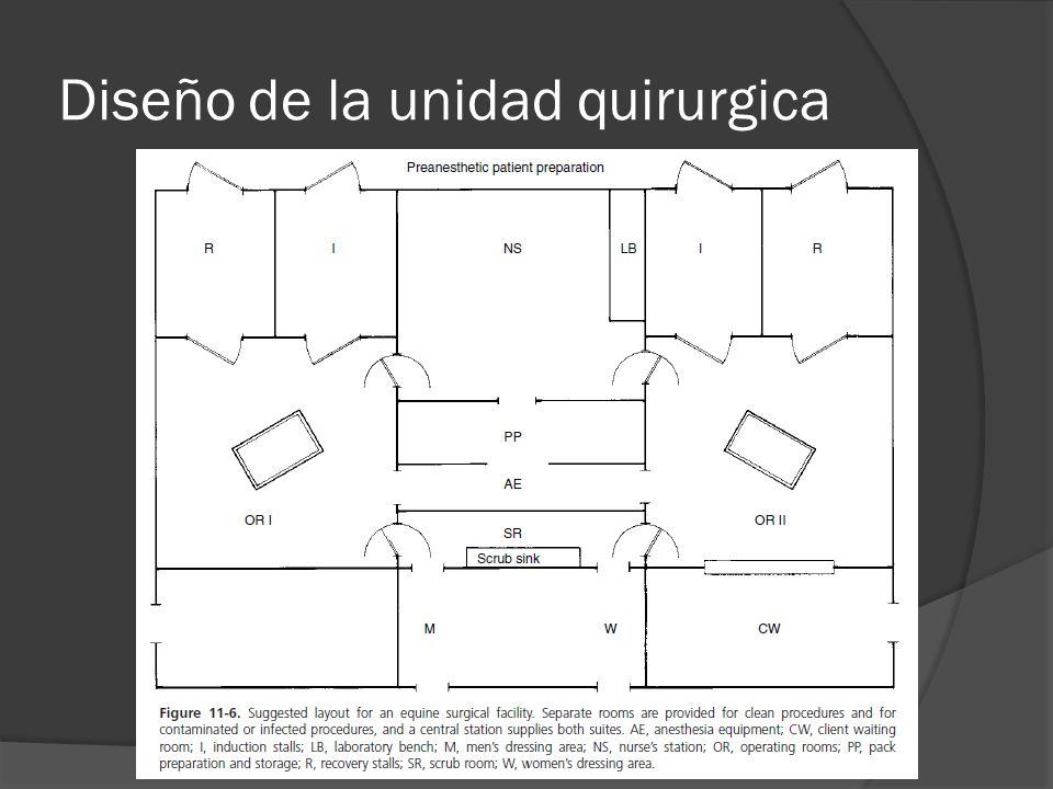 Quirofano
