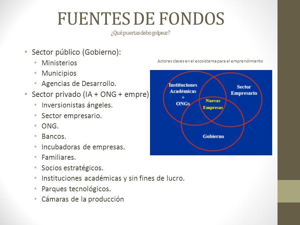 FUENTES DE FONDOS ¿Qué puertas debo golpear? Sector público (Gobierno): Ministerios Municipios Agencias de Desarrollo. Sector privado (IA + ONG + empr