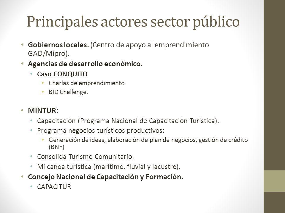 Principales actores sector público Gobiernos locales. (Centro de apoyo al emprendimiento GAD/Mipro). Agencias de desarrollo económico. Caso CONQUITO C