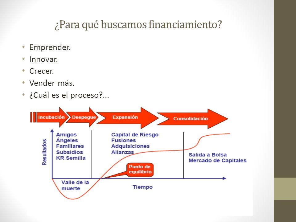¿Para qué buscamos financiamiento? Emprender. Innovar. Crecer. Vender más. ¿Cuál es el proceso?...