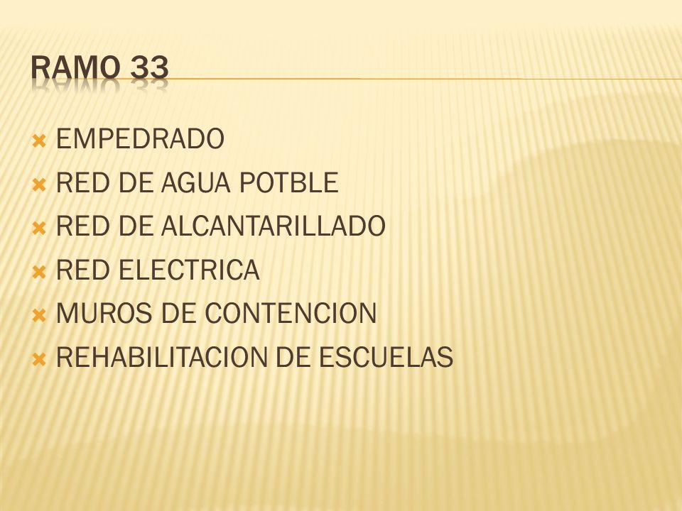 EMPEDRADO RED DE AGUA POTBLE RED DE ALCANTARILLADO RED ELECTRICA MUROS DE CONTENCION REHABILITACION DE ESCUELAS
