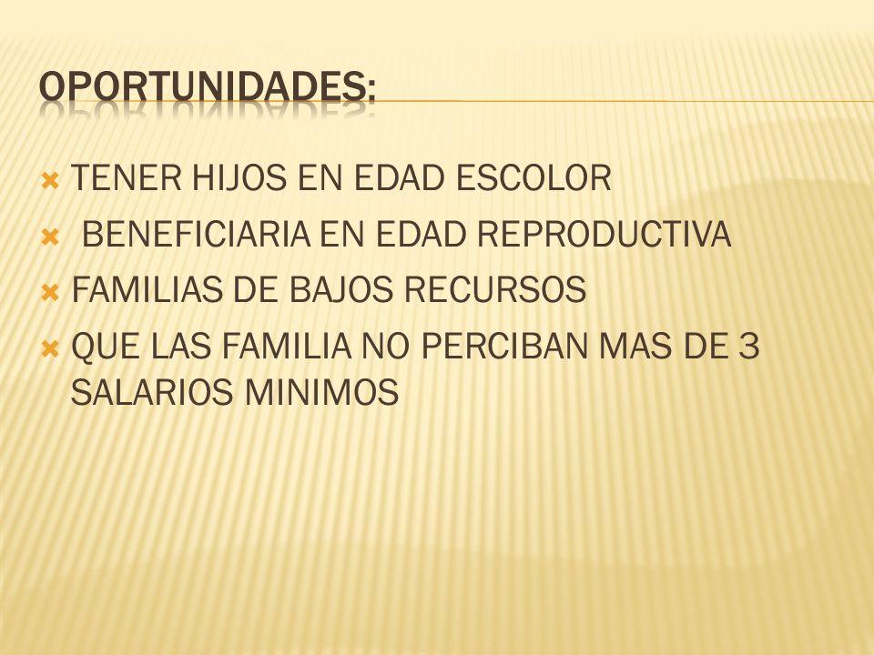 TENER HIJOS EN EDAD ESCOLOR BENEFICIARIA EN EDAD REPRODUCTIVA FAMILIAS DE BAJOS RECURSOS QUE LAS FAMILIA NO PERCIBAN MAS DE 3 SALARIOS MINIMOS