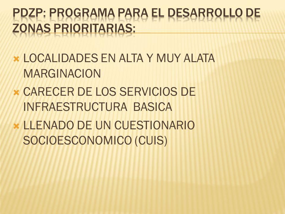 LOCALIDADES EN ALTA Y MUY ALATA MARGINACION CARECER DE LOS SERVICIOS DE INFRAESTRUCTURA BASICA LLENADO DE UN CUESTIONARIO SOCIOESCONOMICO (CUIS)