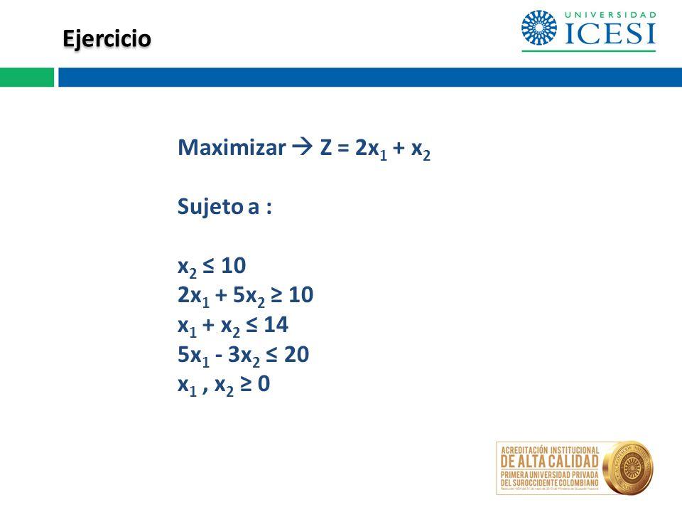 Ejercicio Maximizar Z = 2x 1 + x 2 Sujeto a : x 2 10 2x 1 + 5x 2 10 x 1 + x 2 14 5x 1 - 3x 2 20 x 1, x 2 0