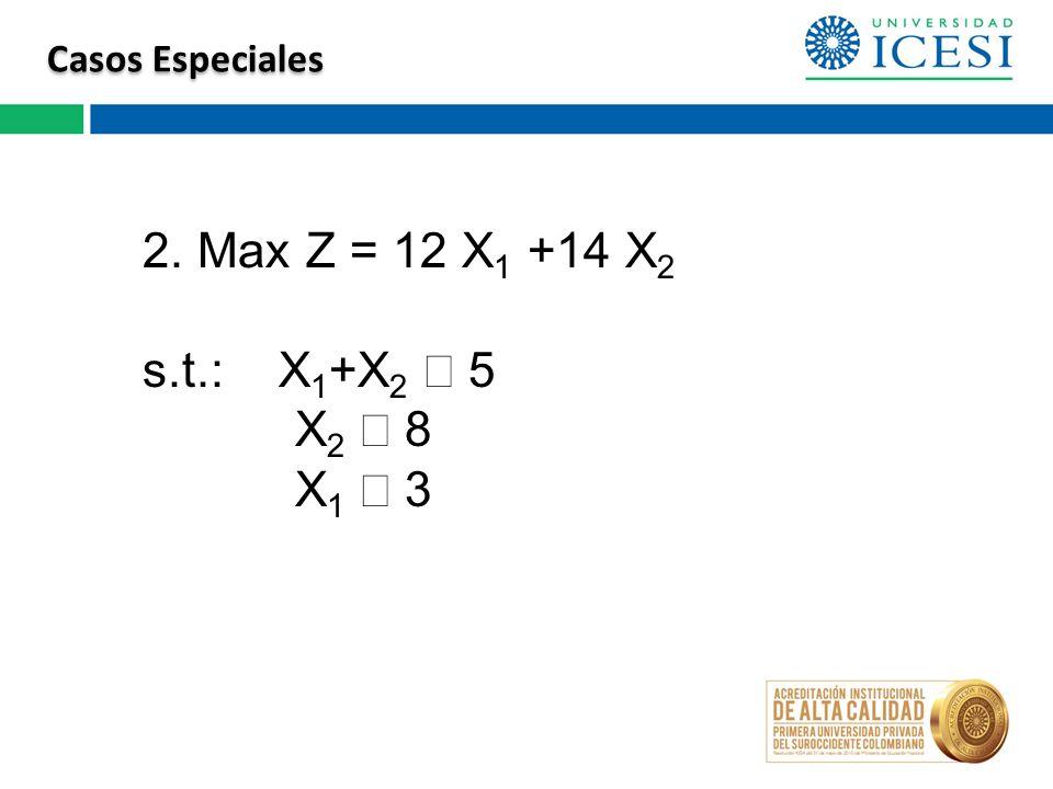 Casos Especiales 2. Max Z = 12 X 1 +14 X 2 s.t.: X 1 +X 2 5 X 2 8 X 1 3