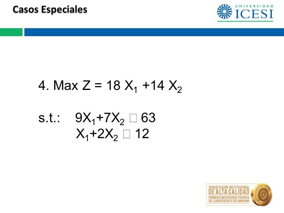 Casos Especiales 4. Max Z = 18 X 1 +14 X 2 s.t.: 9X 1 +7X 2 63 X 1 +2X 2 12
