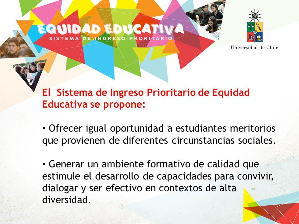 El Sistema de Ingreso Prioritario de Equidad Educativa se propone: Ofrecer igual oportunidad a estudiantes meritorios que provienen de diferentes circunstancias sociales.