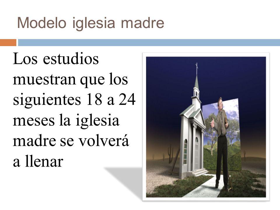 Modelo iglesia madre Los estudios muestran que los siguientes 18 a 24 meses la iglesia madre se volverá a llenar
