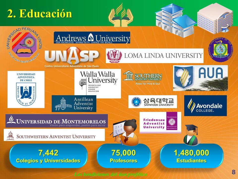 2. Educación Las bendiciones del don profético 8 7,442 Colegios y Universidades 7,442 75,000Profesores75,000Profesores1,480,000Estudiantes1,480,000Est