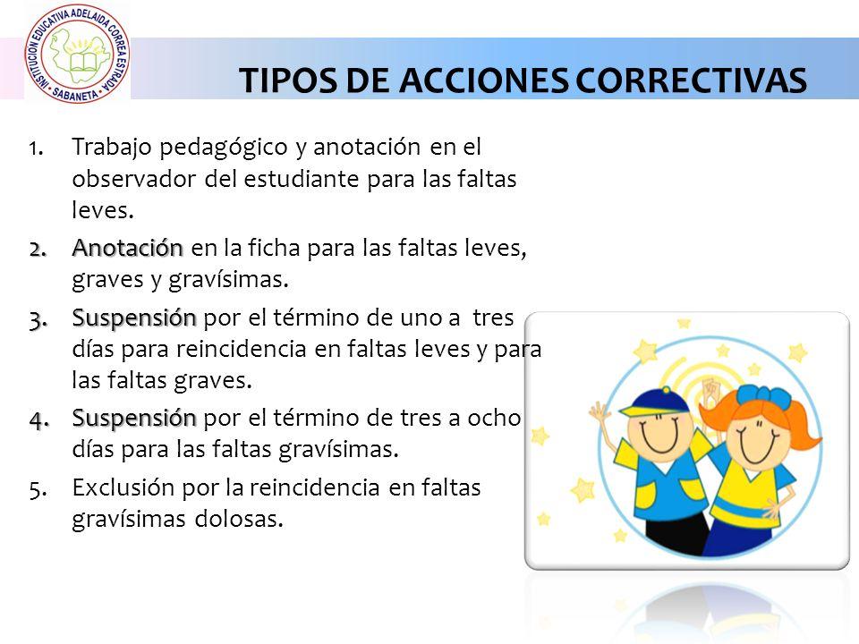 1.Trabajo pedagógico y anotación en el observador del estudiante para las faltas leves.