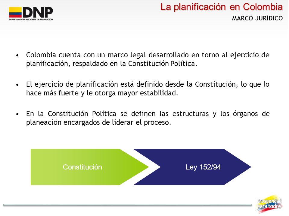 Ley 152/94Constitución Art.153: Aprobación PND Art.