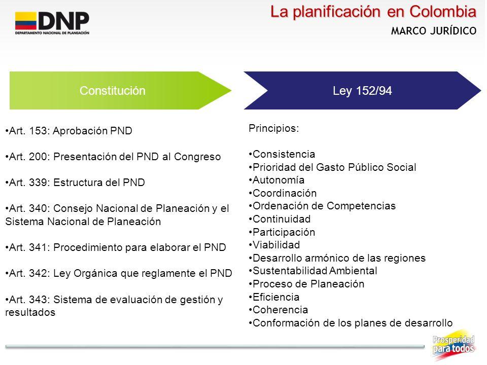 El ejercicio de planificación estratégica se concreta en el Plan Nacional de Desarrollo- PND- –El PND es la herramienta que utiliza el gobierno para definir la carta de navegación del país.