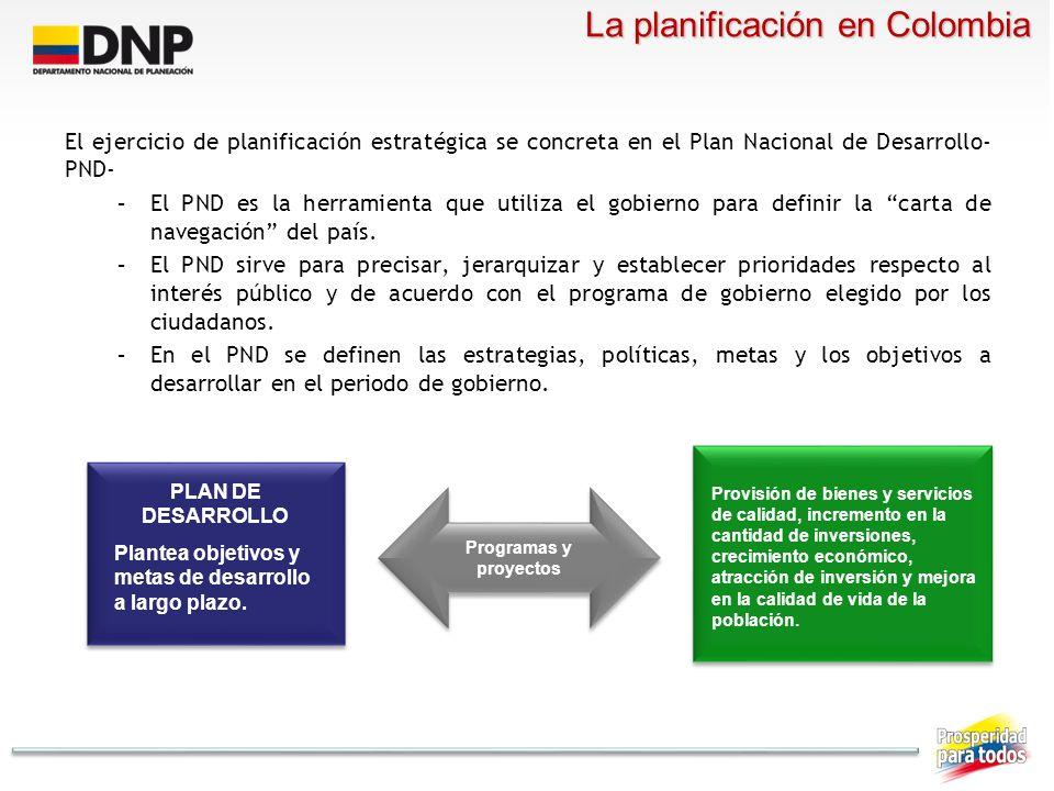 EL PND es un instrumento más del esquema de planificación del país POAI -PGN (Anual) Visión Plan de Gobierno Plan Nacional de Desarrollo Planes Sectoriales Planes Indicativos / Institucionales Programas Proyectos MFMP (10 años) MGMP (4 años) La planificación en Colombia INSTRUMENTOS