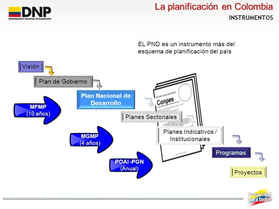 Instancia de planeación que discute y aprueba el proyecto del PND.