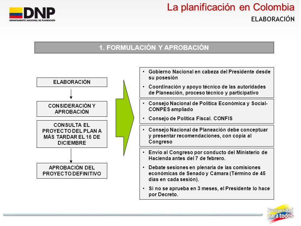 A través de los Planes de Acción de los Organismos Públicos para los 4 años, con Planes Anuales de Inversión.