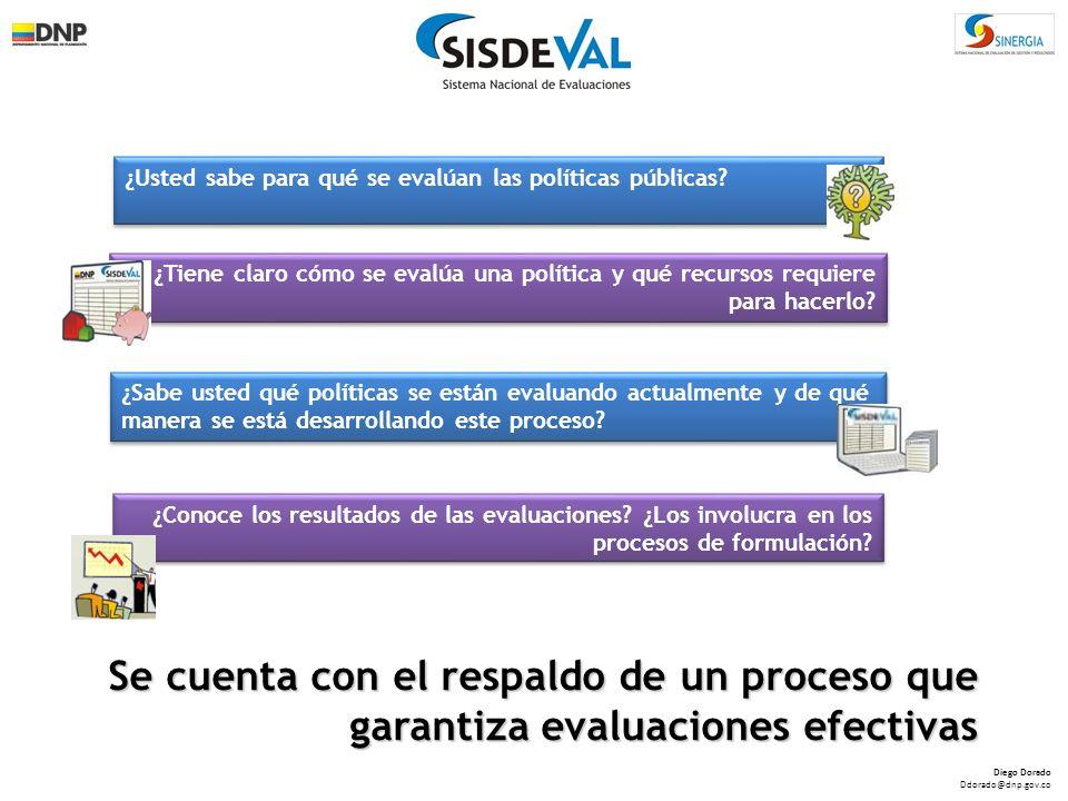 Las evaluaciones deben estar en sintonía con las necesidades de las políticas Diego Dorado Ddorado@dnp.gov.co Selección de la política a evaluar Diseño de la Evaluación Evaluación Ejecución Uso de resultados resultados Area del Gobierno Firmas externas Contratación