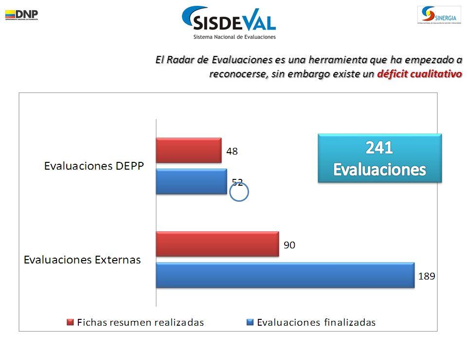 Una evaluación es efectiva, si sus resultados son considerados por el tomador de decisiones Diego Dorado Ddorado@dnp.gov.co