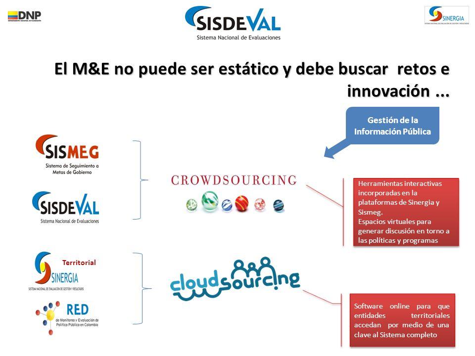 GRACIAS DIRECCION DE EVALUACION DE POLITICAS PUBLICAS DEPARTAMENTO NACIONAL DE PLANEACION REPUBLICA DE COLOMBIA Tel: (571) 381 5270 Email: sinergia-DNP@dnp.gov.cosinergia-DNP@dnp.gov.co