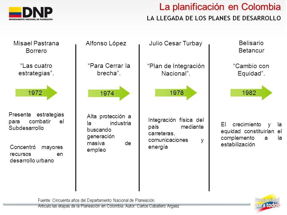Virgilio Barco Plan de Economía Social.