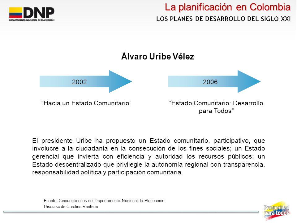 PROSPERIDAD PARA TODOS JUAN MANUEL SANTOS La planificación en Colombia LOS PLANES DE DESARROLLO DEL SIGLO XXI Crecimiento y competitividad Igualdad de oportunidades Consolidación de la paz Prosperidad democrática
