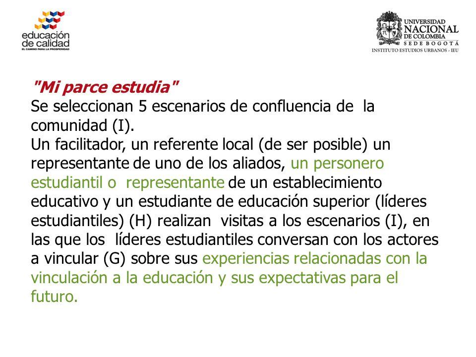Mi parce estudia Se seleccionan 5 escenarios de confluencia de la comunidad (I).
