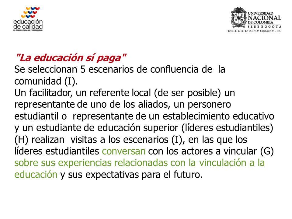La educación sí paga Se seleccionan 5 escenarios de confluencia de la comunidad (I).