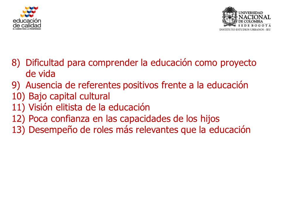 3.PERFILES MUNICIPALES Departamento0Municipio (15) ¿Tiene Secretaria de Educación.
