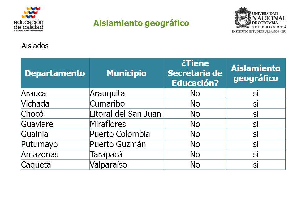 Aislamiento geográfico Aislados DepartamentoMunicipio ¿Tiene Secretaria de Educación.