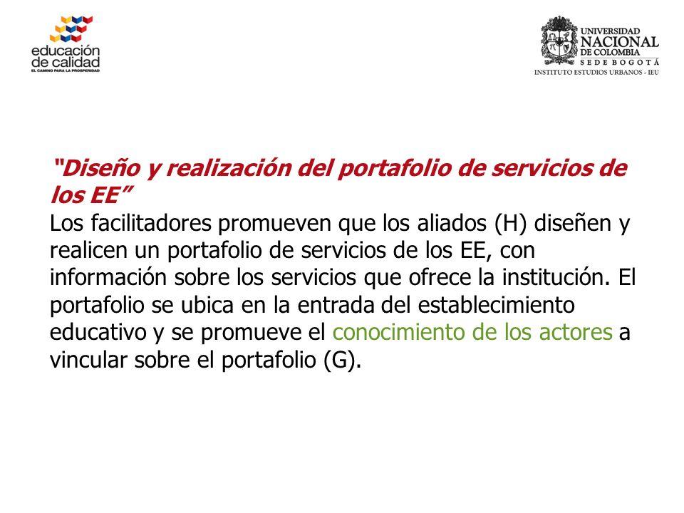 4.PERFILES MUNICIPALES Departamento0Municipio (15) ¿Tiene Secretaria de Educación.